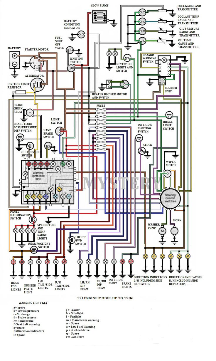 Wiring Diagram Land Rover Defender Td5