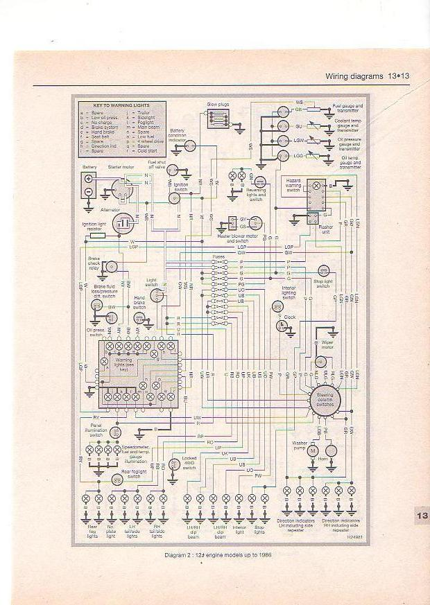 av0417 wiring diagram for land rover defender schematic wiring