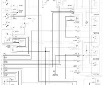 Kia Picanto Electrical Wiring Diagram, Kia Picanto Ecu Wiring Diagram