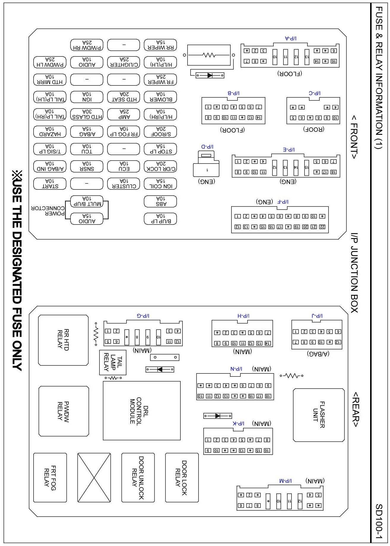 Bx 6205 Diagram Furthermore 2004 Kia Sedona Fuse Box Location On 2004 Kia Rio