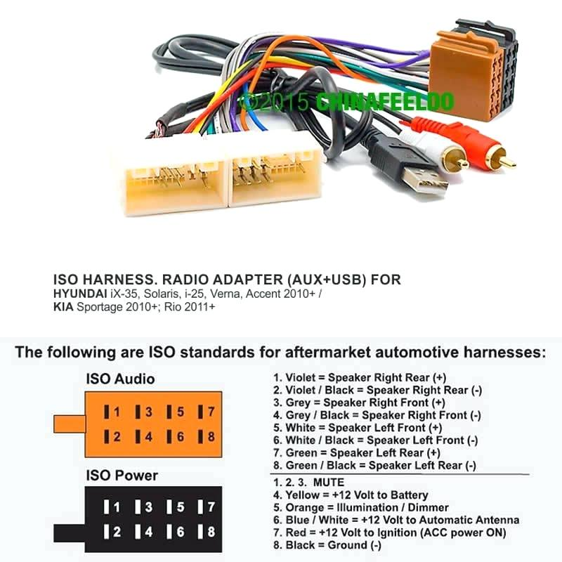 Radio Wiring Diagram For 2000 Kia Sportage from static-cdn.imageservice.cloud