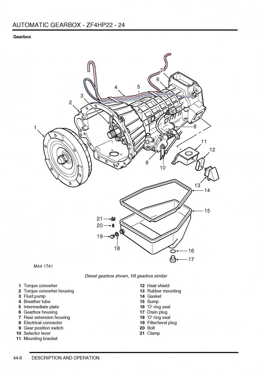 [DIAGRAM_3NM]  BK_3195] Speed Manual Transmission Diagram On 2002 Land Rover Engine Diagram  Free Diagram | 2002 Land Rover Engine Diagram |  | Brece Inrebe Mohammedshrine Librar Wiring 101