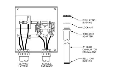 BN_3557] Switch Wiring Diagram On Electrical Meter Base Wiring Diagram  Catalog Wiring DiagramAttr Joni Athid Urga Mentra Mohammedshrine Librar Wiring 101