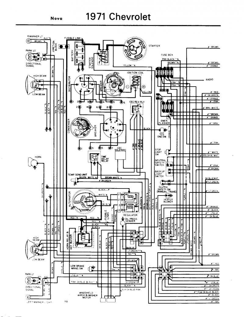 1971 Nova Wiring Diagram - 2005 Ford F350 Diesel Fuse Box Diagram -  podewiring.ke2x.jeanjaures37.frWiring Diagram Resource