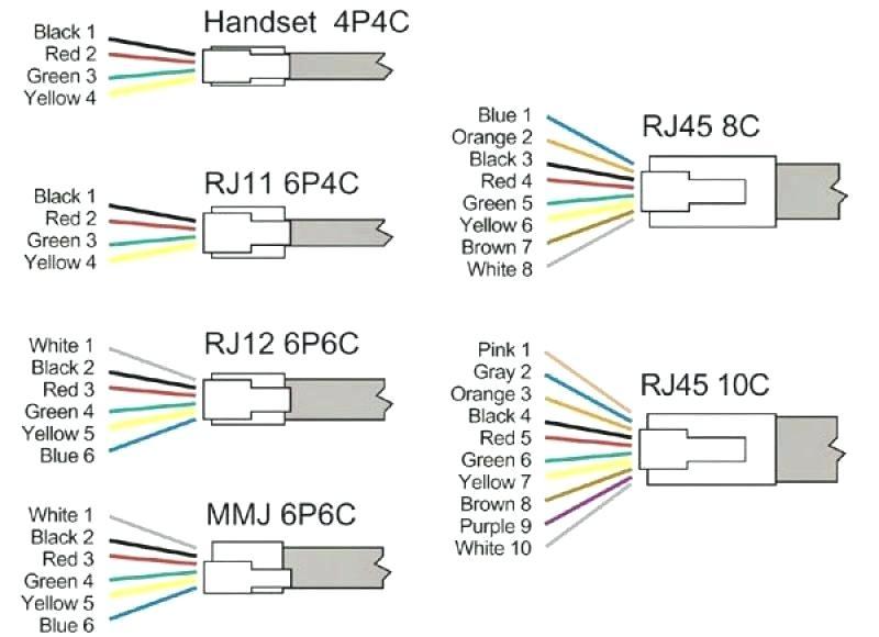 rj11 wall socket wiring diagram  wiring diagram for golf