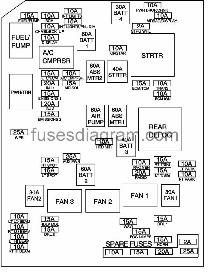 AO_5544] 65 Impala Fuse Box Wiring DiagramTerst Ophag Embo Osuri Hendil Mohammedshrine Librar Wiring 101