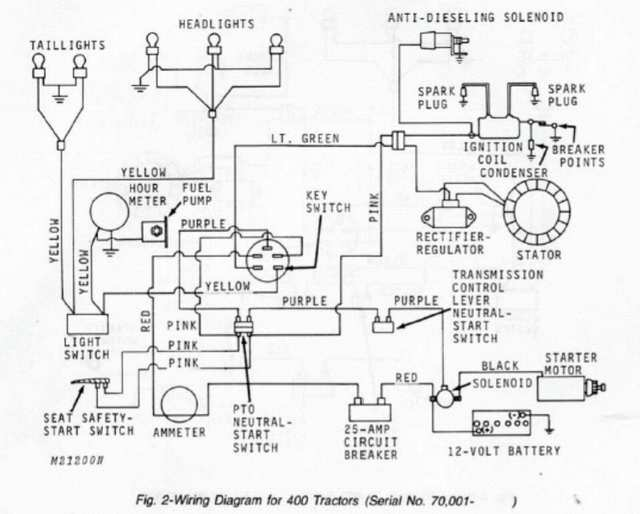 ford 4600 tractor wiring diagram youtube -d5100e kubota tractor starter wiring  diagrams | begeboy wiring diagram source  begeboy wiring diagram source