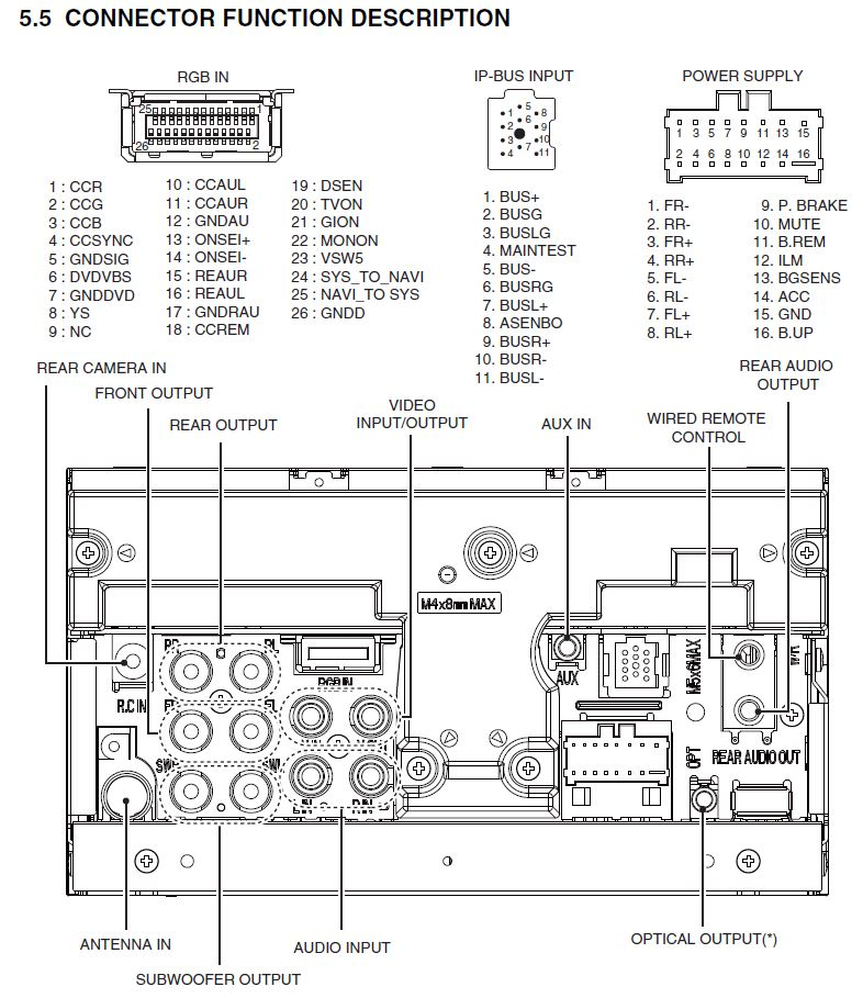 ZB_0728] Wiring Harness Diagram Furthermore Pioneer Avh P3100Dvd Wiring  Diagram Free Diagram