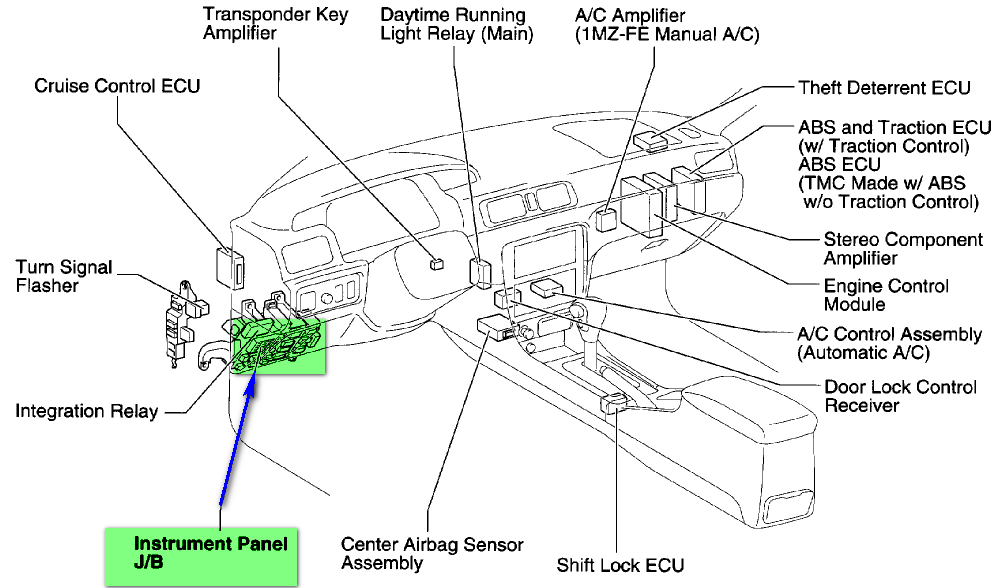 2003 toyota corolla fuse box location vc 5978  2007 corolla fuse diagram schematic wiring  2007 corolla fuse diagram schematic wiring