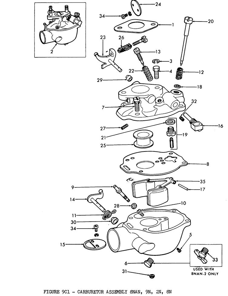 Groovy Ford 9N Carburetor Diagram Wiring Diagrams The Wiring Cloud Lukepaidewilluminateatxorg