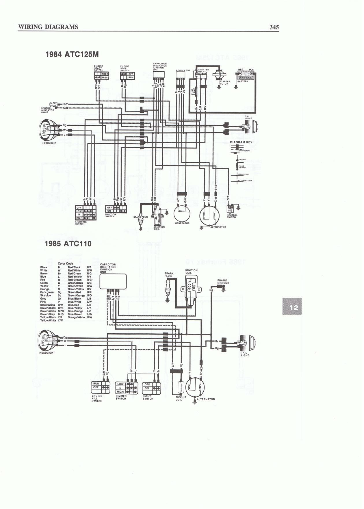 Gio Atv Wiring Diagram   Wiring Grasshopper Diagram Mower 40 ...