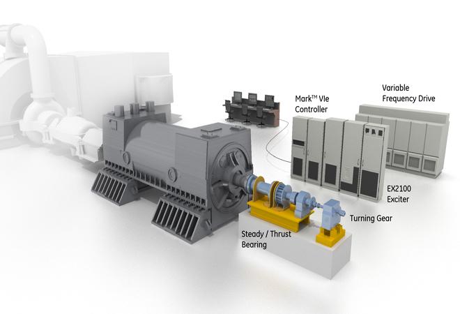 Stupendous Technical Downloads Ge Power Generation Wiring Cloud Uslyletkolfr09Org