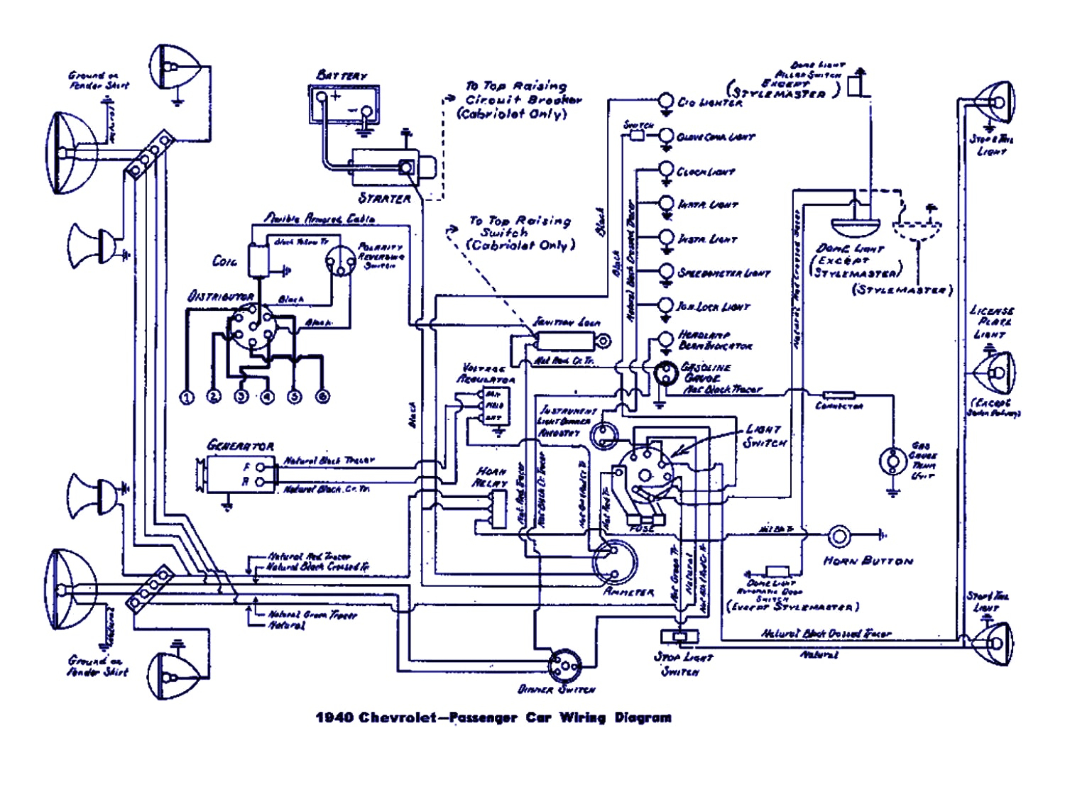99 ezgo gas wiring diagram 1993 ezgo txt wiring diagram pro wiring diagram  1993 ezgo txt wiring diagram pro