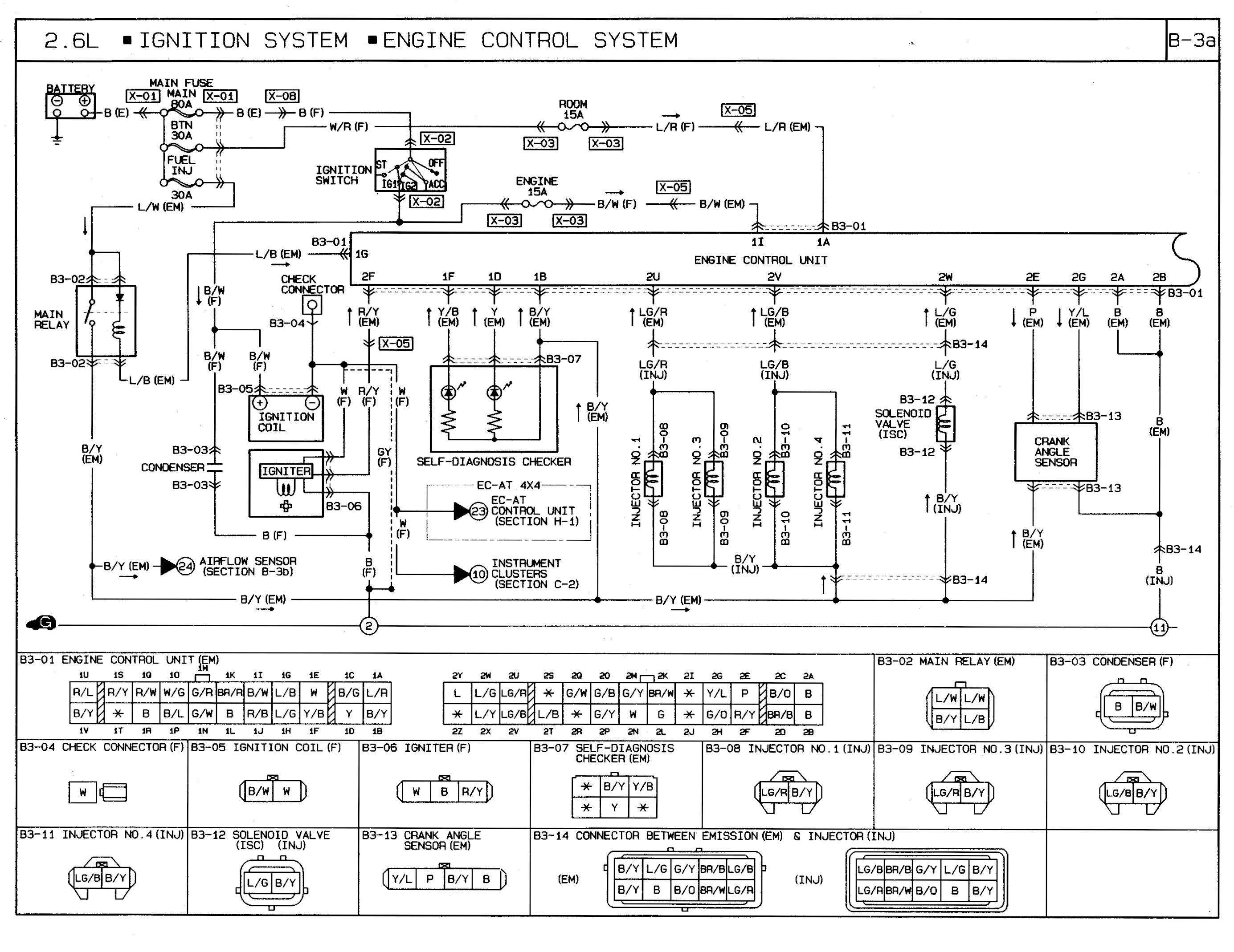 89 mazda b2200 ignition diagram - wiring diagram data main fuse box in a 1990 b2200 location honda cb750 wiring diagram 8.pa.tennisabtlg-tus-erfenbach.de