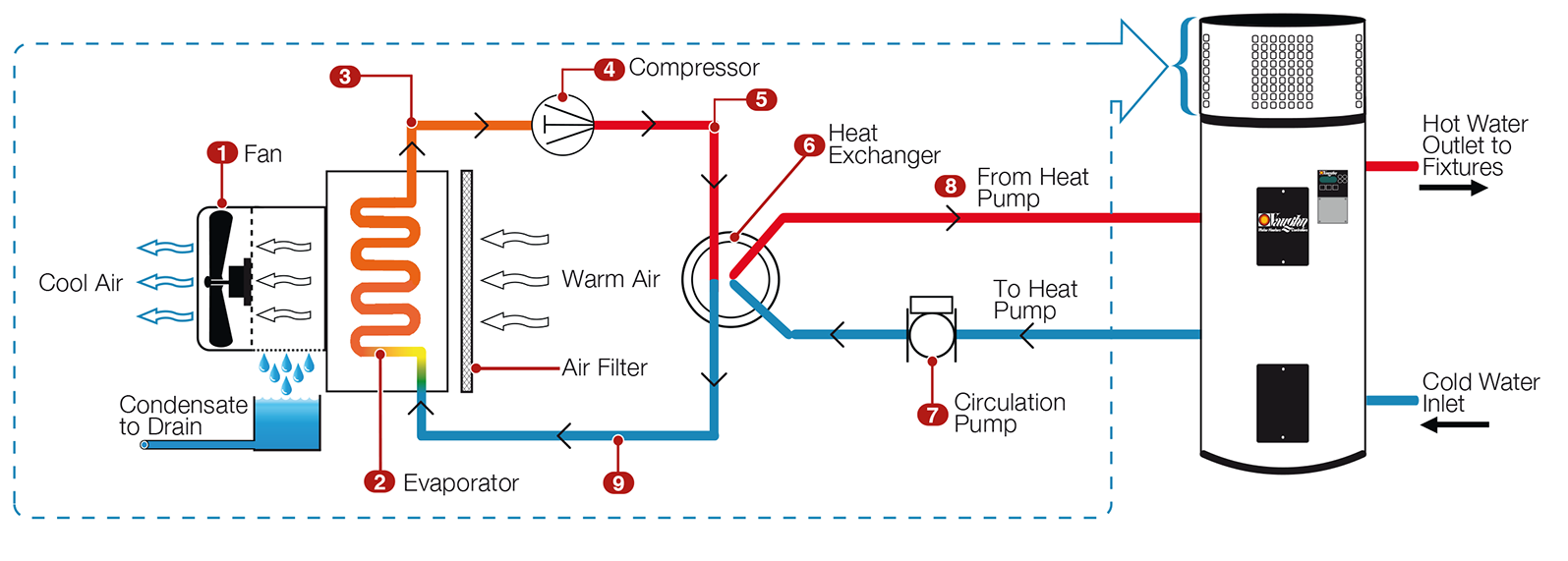 Wiring Diagram For Rheem Electric Water Heater from static-cdn.imageservice.cloud