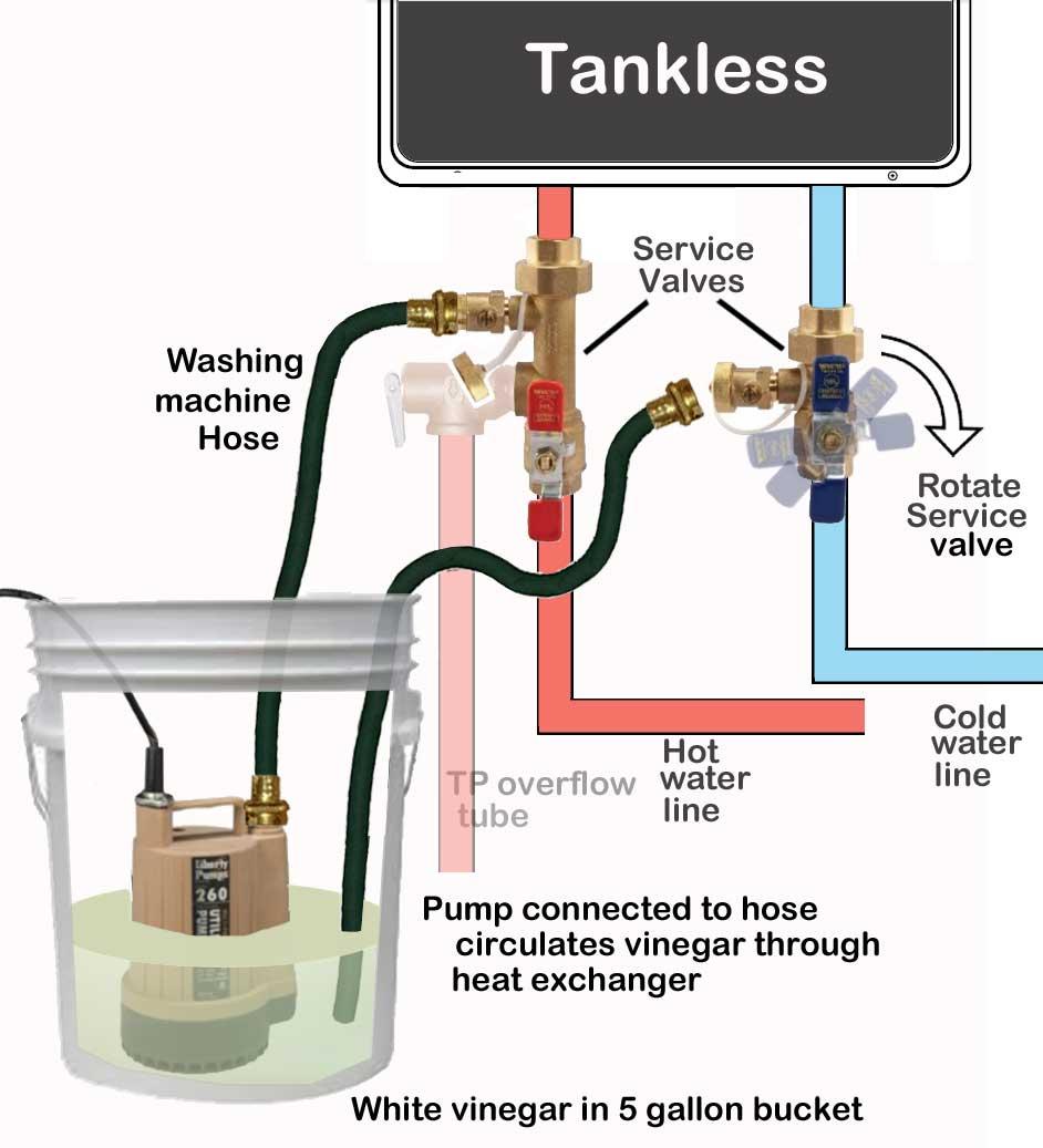 [DHAV_9290]  ZL_8581] Wiring Diagram For Rheem Tankless Water Heater Schematic Wiring | Wiring Diagram Rheem Water Heaters Model 81v52d |  | Hisre Atolo Elinu Dimet Seve Mohammedshrine Librar Wiring 101