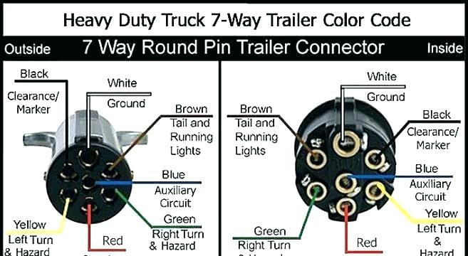 Hopkins Trailer Adapter Wiring Diagram