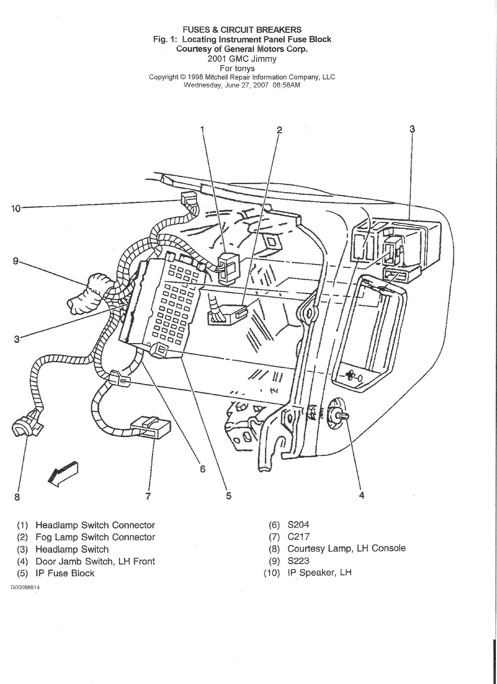 [DIAGRAM_38IU]  Ah 120 Fuse Box Trailer Wiring Diagram 7 Pin Uk -  jibril.kucing-garong-18.sardaracomunitaospitale.it   1984 Bmw 318i Fuse Box Diagram      Wiring Diagram and Schematics
