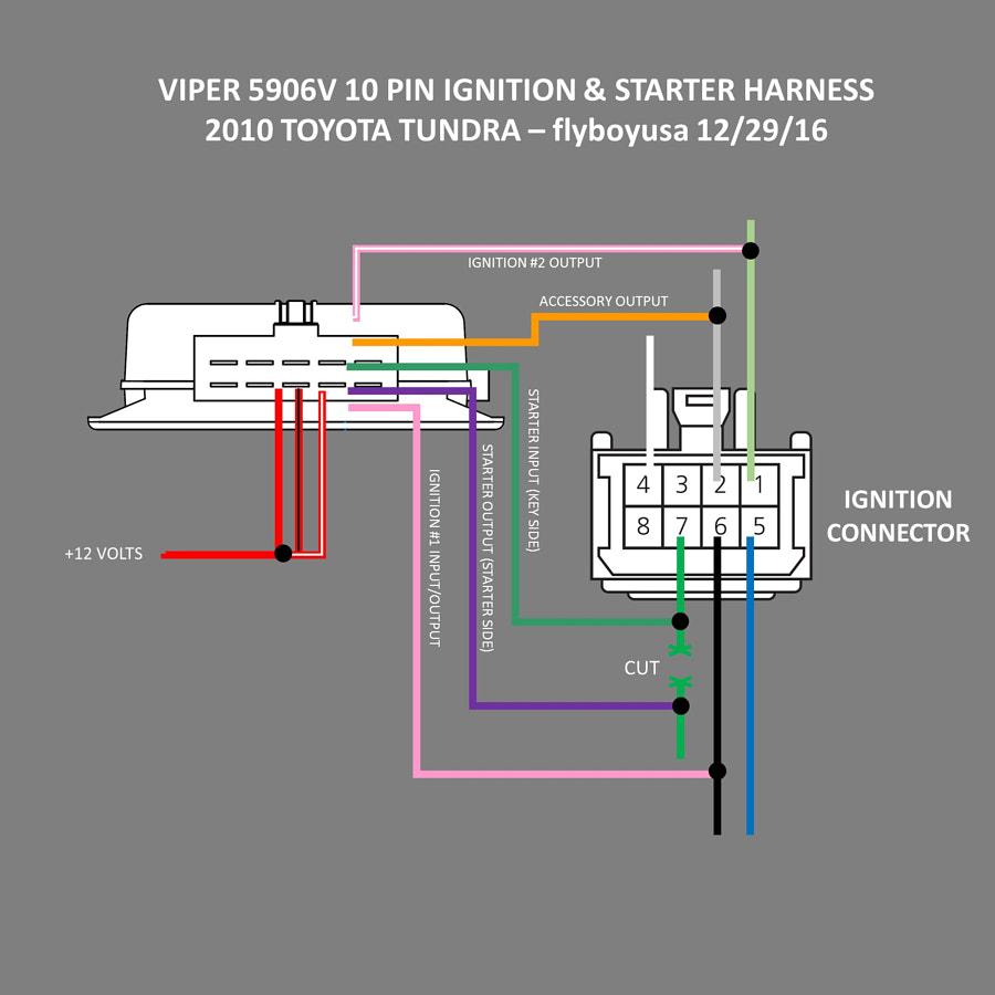 [DHAV_9290]  XL_6264] Viper 5906V Wiring Diagram Download Diagram | Viper 5706v Wiring Diagram 2014 Tundra |  | Bapap Hapolo Mohammedshrine Librar Wiring 101