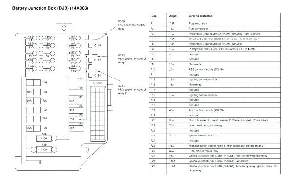 2001 nissan murano fuse box diagram - wiring diagram last-delta -  last-delta.cinemamanzonicasarano.it  cinemamanzonicasarano.it