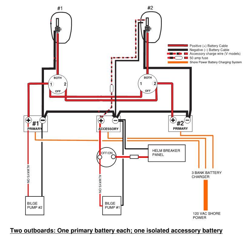 Twin Diesel Battery Wiring Diagram -27 Hp Kohler Engine Wiring Diagram |  Begeboy Wiring Diagram Source | Twin Sel Battery Wiring Diagram |  | Begeboy Wiring Diagram Source