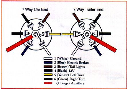 2013 Dodge Ram Trailer Wiring Diagram from static-cdn.imageservice.cloud