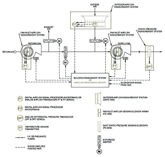 Vw 1585 Wiring Diagram Of Building Management System Schematic Wiring