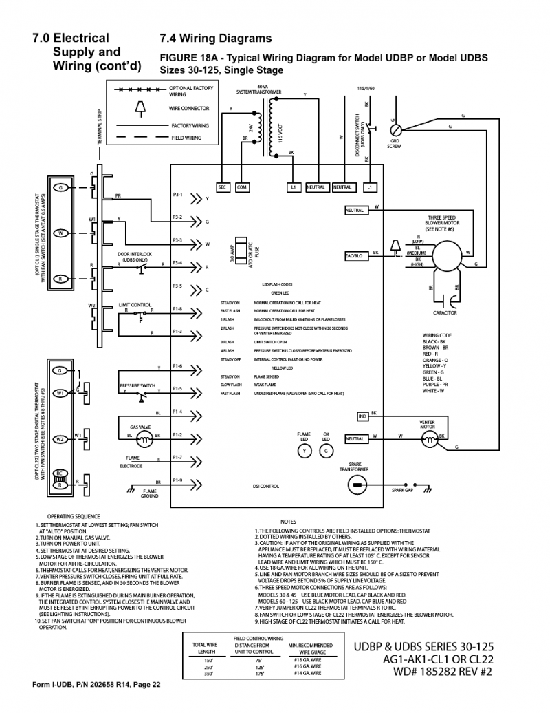 ST_0997] Reznor Gas Furnace Wiring Wiring DiagramSulf Wned Cajos Mohammedshrine Librar Wiring 101
