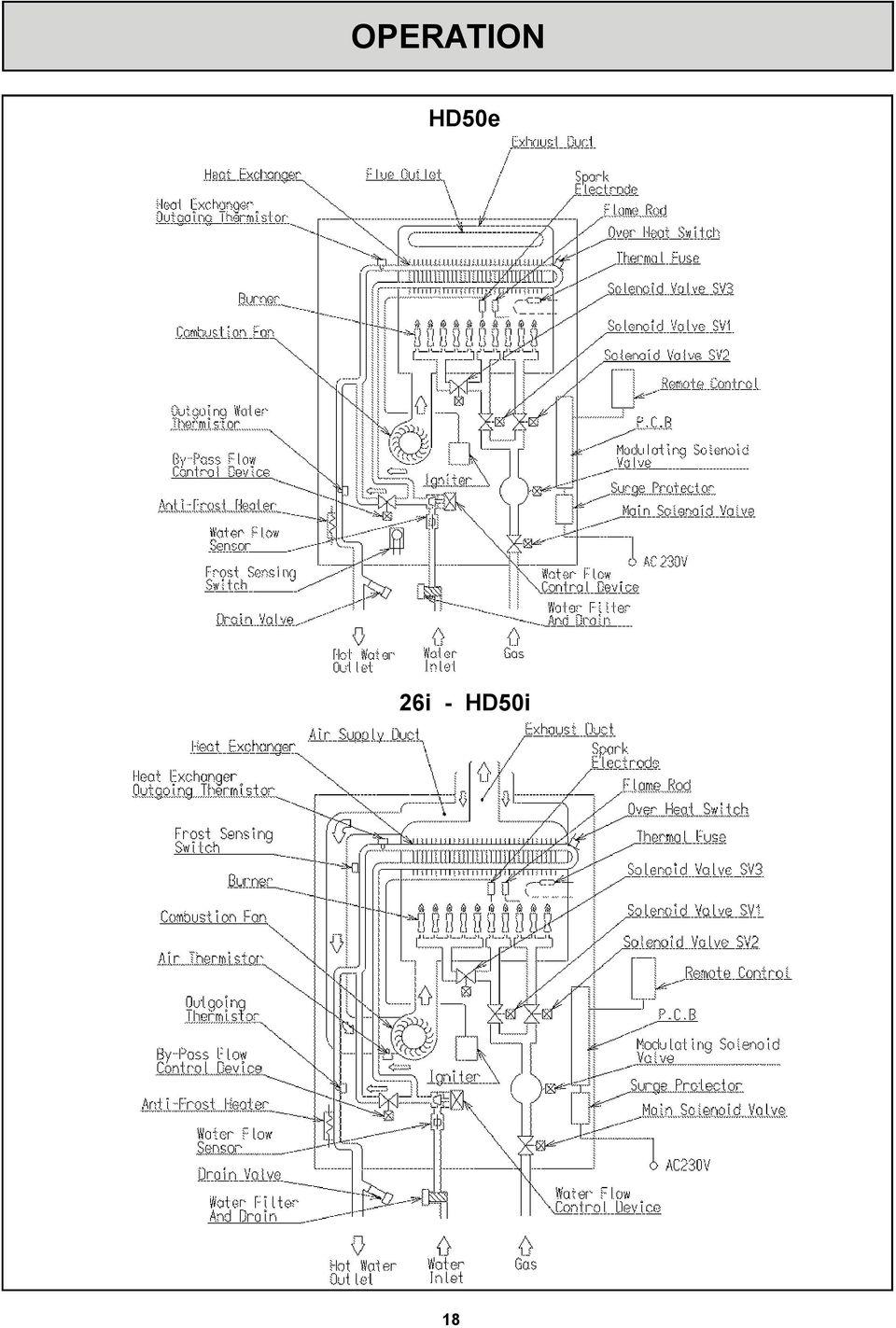[NRIO_4796]   AE_1731] Rinnai Heater Wiring Diagram Free Diagram | Rinnai Wiring Diagram |  | Llonu Ally Xorcede Mohammedshrine Librar Wiring 101