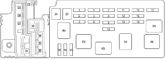 Astounding 2006 Toyota Tundra Fuse Box Diagram Wiring Diagram Data Schema Wiring Cloud Staixaidewilluminateatxorg