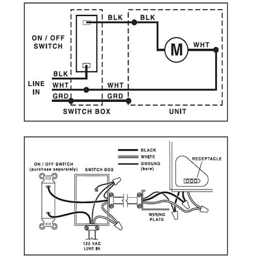nutone bathroom fan instructions - image of bathroom and closet  image of bathroom and closet