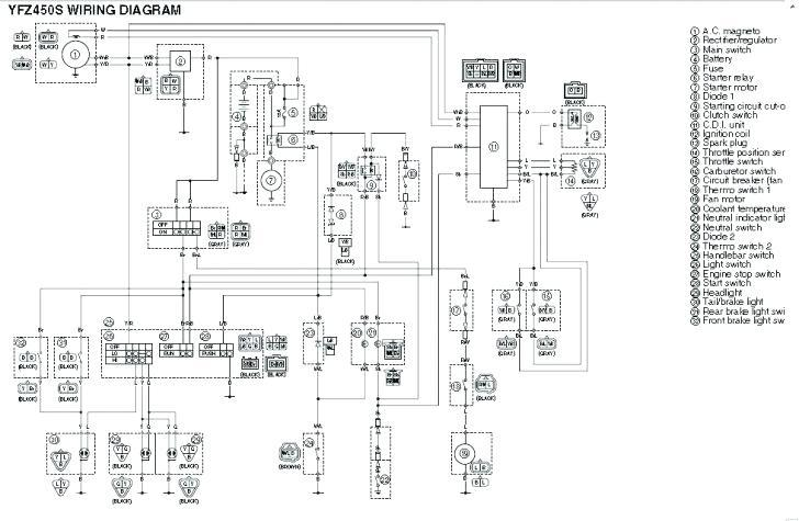 ke_5469] rhino 660 engine diagram download diagram  strai joami kweca norab gue45 mohammedshrine librar wiring 101