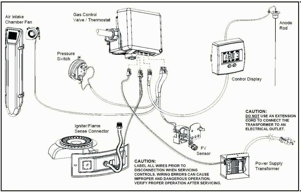 Grafik Lutron Ntftv Wh Wiring Diagram Full Quality Eazybaby Kinggo Fr