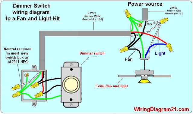 110 Wiring Diagram Fan Switch Reostat Smartcraft Wiring Astrany Honda Pas Sayange Jeanjaures37 Fr