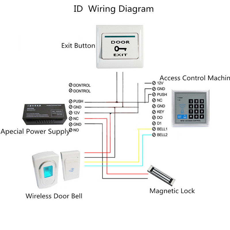 LE_3690] Wiring Diagram For Access Control Systems Wiring DiagramNeph Rosz Caci Wigeg Mohammedshrine Librar Wiring 101