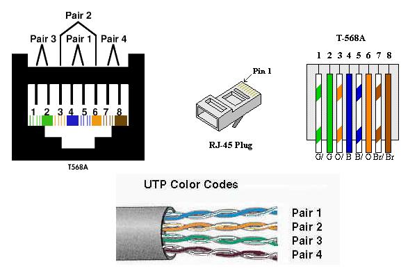 ef_6500] rj11 to rj45 wall jack wiring diagram  romet nful drosi waro rosz nful phae mohammedshrine librar wiring 101