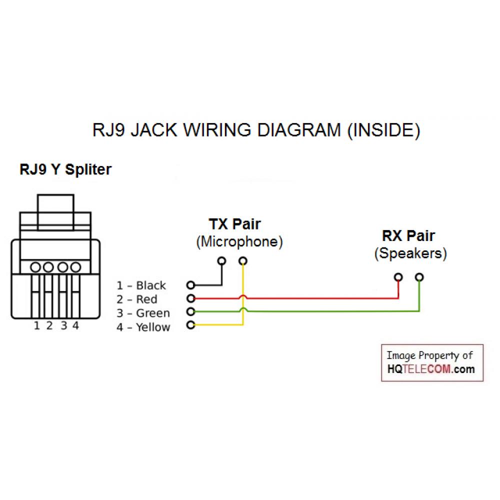 rj22 connector wiring gr 3688  telephone handset cord wiring diagram schematic wiring  telephone handset cord wiring diagram