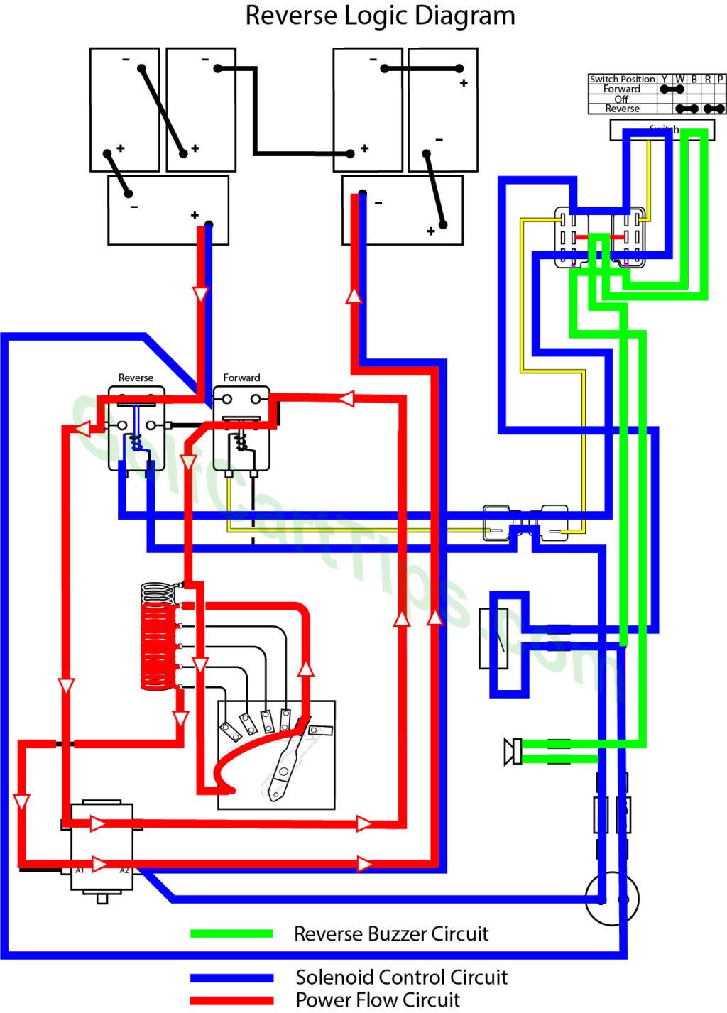 [DIAGRAM_38ZD]  WX_5523] Reverse Buzzer Wiring Diagram Download Diagram | Wiring Diagram Vtech Cogsley |  | Viewor Proe Taliz Sheox Faun Unde Itive Icaen Jitt Hapolo Phae  Mohammedshrine Librar Wiring 101