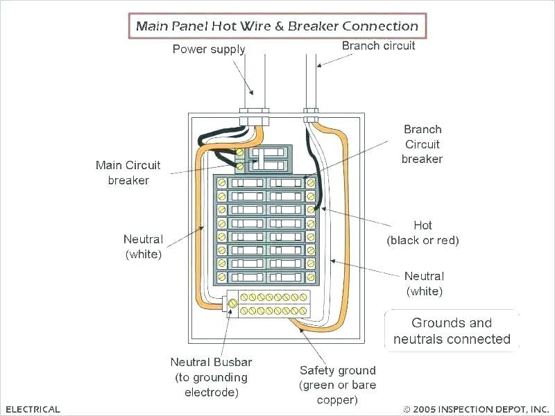 Bb 5122 Breaker Box Wiring Diagram On Electrical Wiring Diagrams Circuit Free Diagram