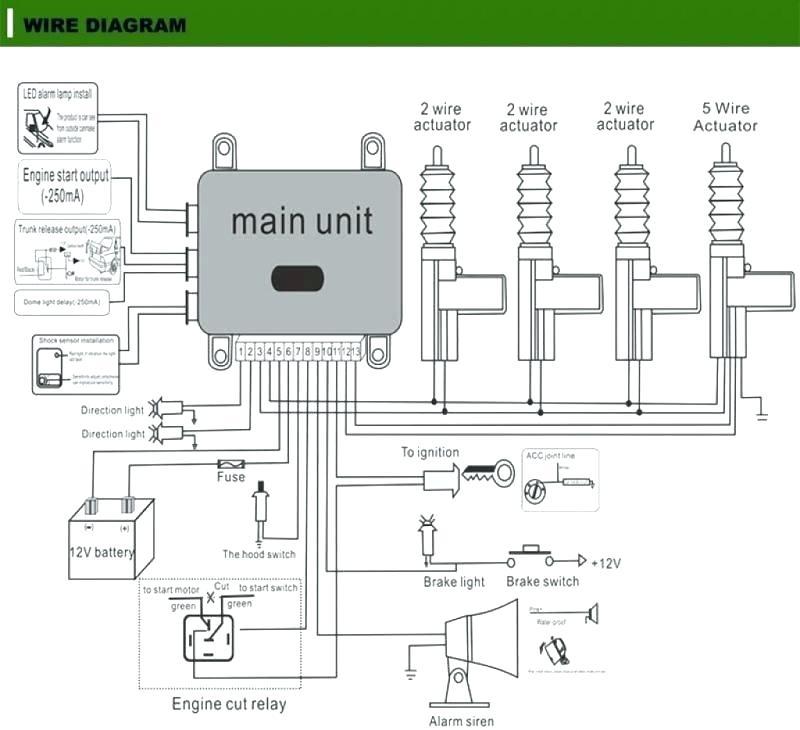 nc_2745] viper 5002 alarm wiring diagram download diagram  majo nekout expe nnigh benkeme mohammedshrine librar wiring 101