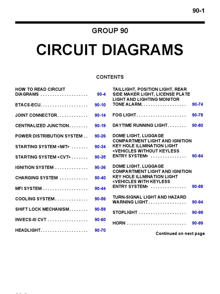 02 lancer fuse box 02 lancer fuse box wiring diagram data  02 lancer fuse box wiring diagram data