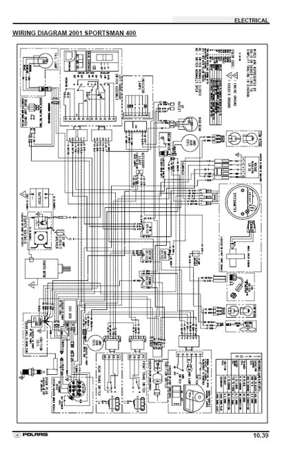 lw_3424] 2003 polaris sportsman 500 ho wiring diagram  lukep oxyt rmine shopa mohammedshrine librar wiring 101