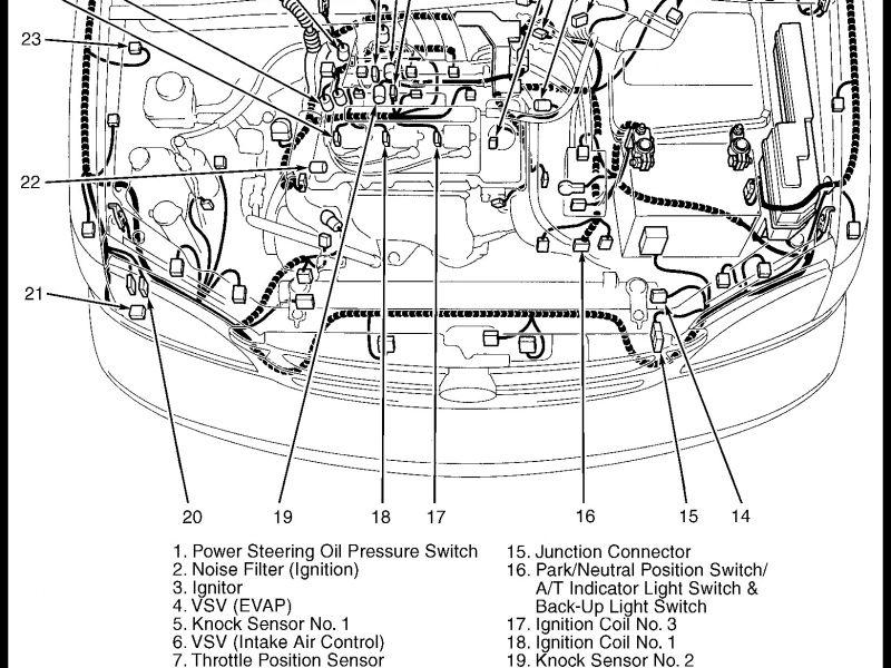 [SCHEMATICS_4JK]  SV_8291] Toyota 2 7 Engine Diagram Wiring Diagram | 2016 Toyota Rav4 Engine Diagram |  | Oxyl Rally Hison Onom Teria Benkeme Mohammedshrine Librar Wiring 101