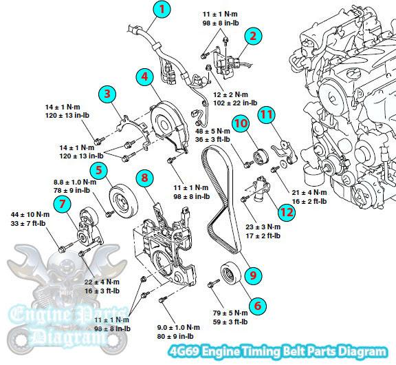2003 mitsubishi galant engine diagram dy 3256  honda civic timing marks besides 1994 honda accord engine  timing marks besides 1994 honda accord