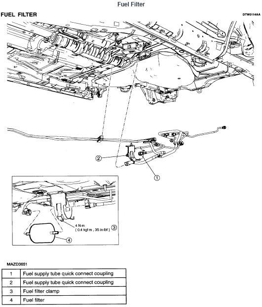 SA_3195] 2001 Mazda Fuel Filter Location Wiring DiagramTomy Nnigh Norab Istic Xortanet Capem Mohammedshrine Librar Wiring 101
