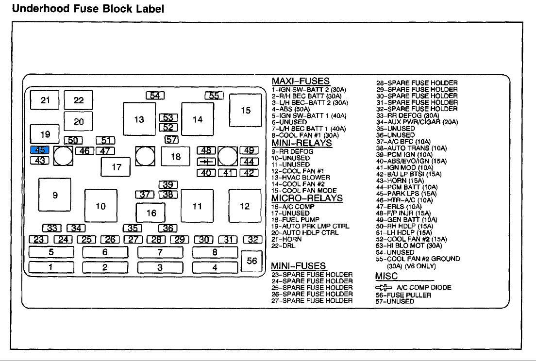 [DIAGRAM_5UK]  Mercedes E430 Fuse Diagram Honda Rancher Wiring Schematic -  empty.the-damboel-26.florimunt.fr | Fuse Box Diagram On 1998 Mercedes E430 |  | Wiring Diagram and Schematics