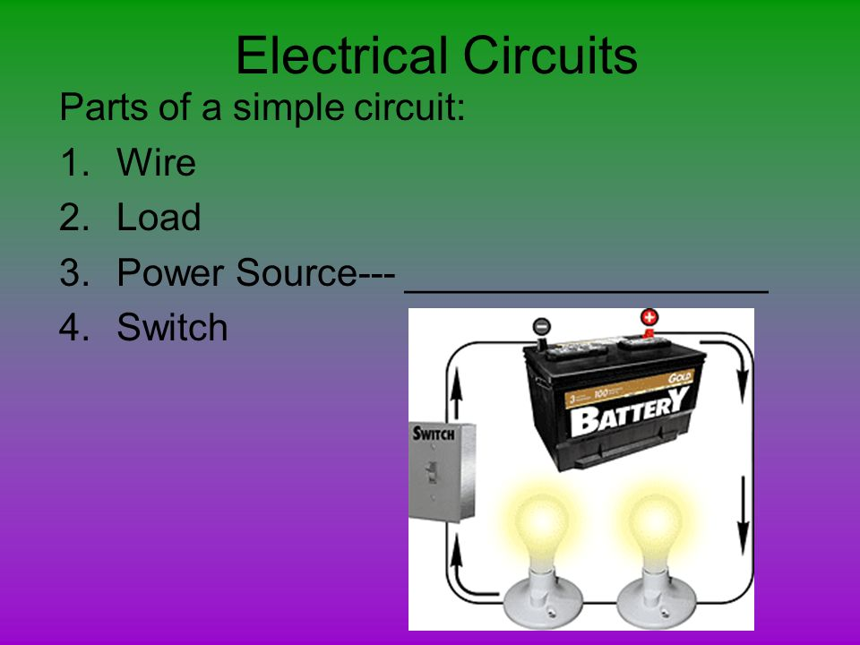 Remarkable Electrical Circuits Parts Of A Simple Circuit Wire Load Ppt Download Wiring Cloud Genionhyedimohammedshrineorg