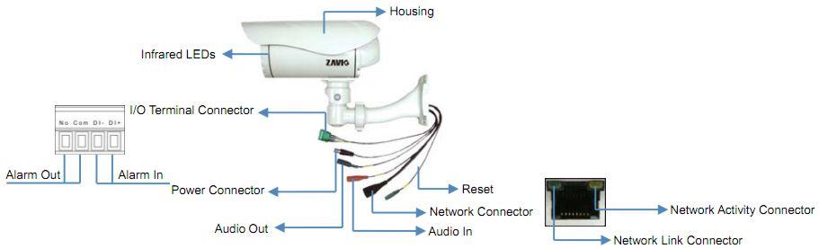HC_7814] Cctv Cameras Wiring Diagram Schematic Wiring