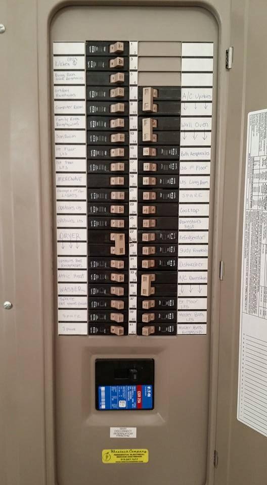 Remarkable Electrical Panel Fuse Box Upgrades Repair Raleigh Wiring Cloud Hemtshollocom