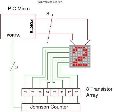[SCHEMATICS_4FD]  MC_2388] Led Display Circuit Design Download Diagram | Led Sign Wiring Diagram |  | Ittab Numap Mohammedshrine Librar Wiring 101
